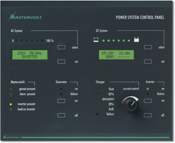 Pannello C-0-SC-4 (Power System Control panel 4) (AC/DC + Whisper)