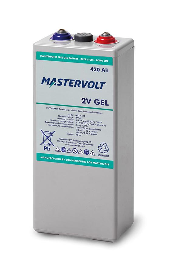 MVSV 420