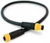 Câble Backbone, 2 mtr